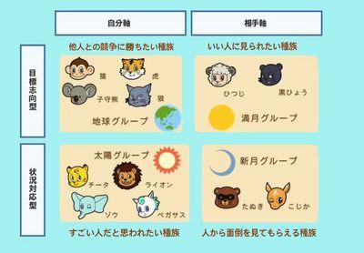 60・動物占い.jpg